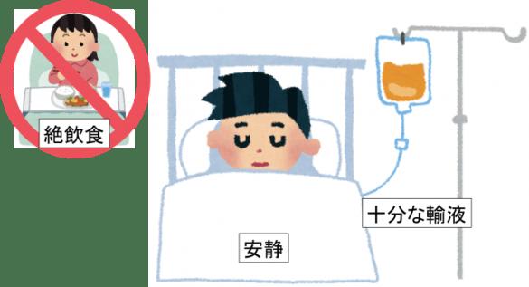 Acute pancreatitis hito
