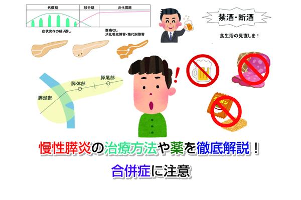 Method of treatment of chronic pancreatitis Eye-catching image