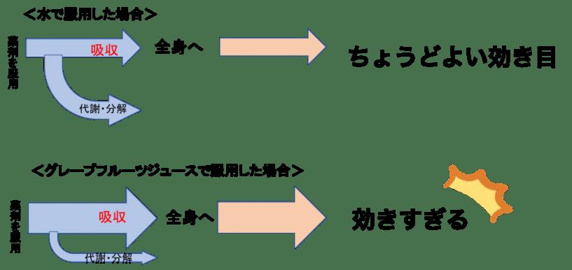 kouketuatugrape