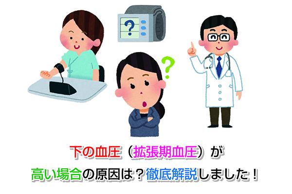 Blood pressure under Eye-catching image