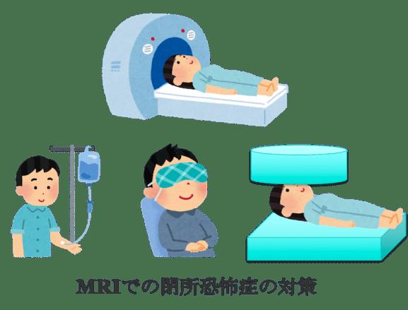 open MRI figure2