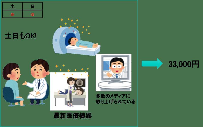 ningendoctokyoyasui5