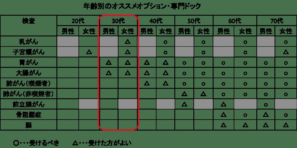 30option1