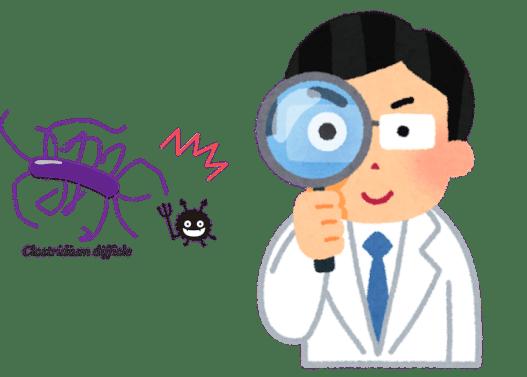 Clostridium difficle-associated diarrhea figure4