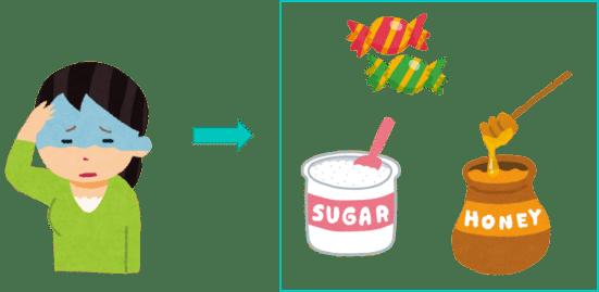 低血糖の対処法
