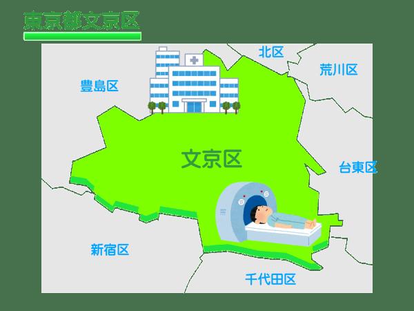bunkyoku