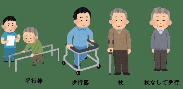 踵骨骨折のリハビリ 歩行のイラスト