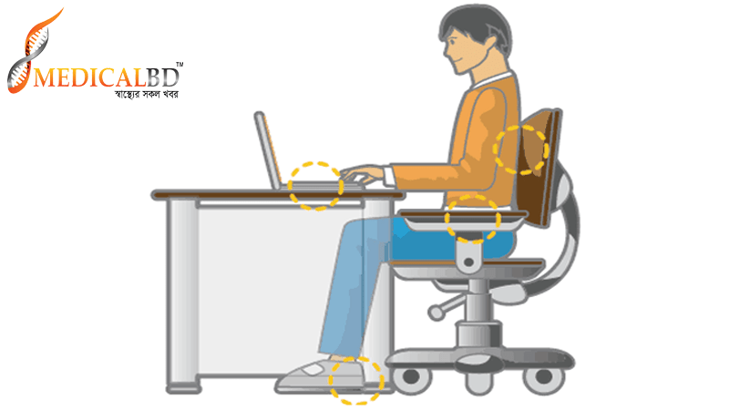 Computer Sitting Position