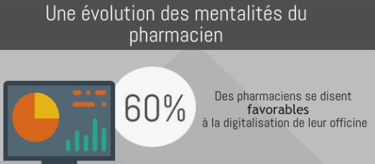 Pharmacists and digital stats