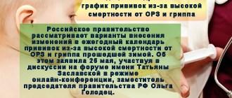 прививки, ОРЗ