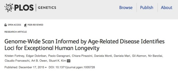 Fortney, Kristen; Dobriban, Edgar; Garagnani, Paolo; Pirazzini, Chiara; Monti, Daniela et al. (2015) Genome-Wide Scan Informed by Age-Related Disease Identifies Loci for Exceptional Human Longevity // PLOS Genet - vol. 11 (12) - p. e1005728