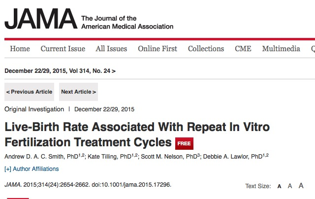 Smith A. D. A. C. et al. Live-birth rate associated with repeat in vitro fertilization treatment cycles //Journal of the American Medical Association. – 2015.