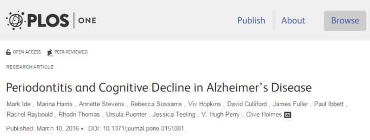 болезнь Альцгеймера, PLoS One, Porphyromonas gingivalis, выпадение зубов, когнитивные нарушения,