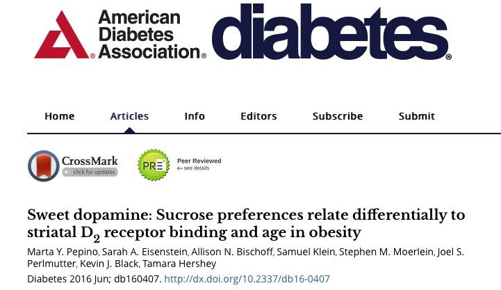 ожирение, Diabetes
