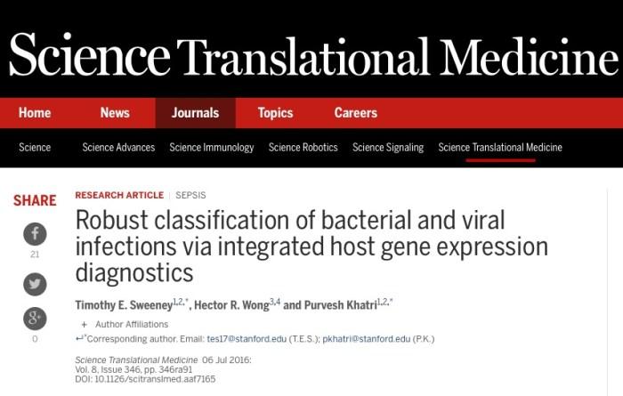 антибиотики, Science Translational Medicine