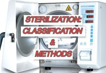 Sterilization: Classification & Methods