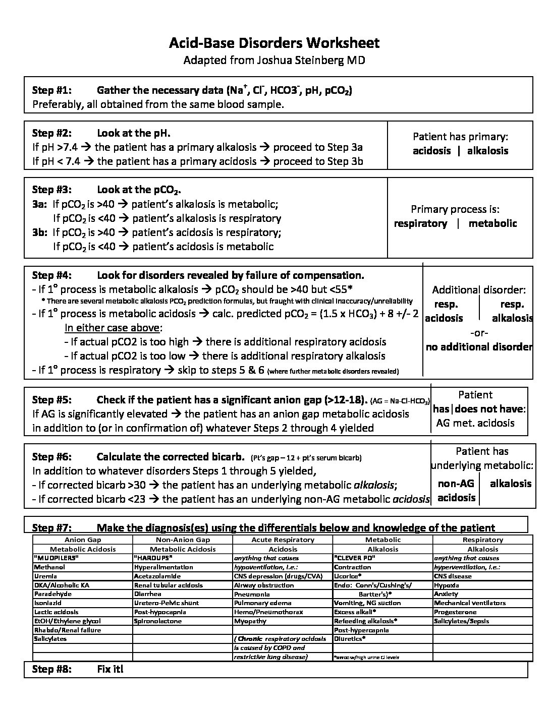 Worksheet Ph Calculations Worksheet Grass Fedjp