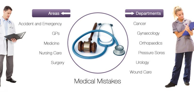 medical_mistakes_mindmap