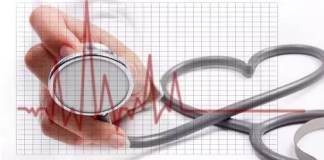 risk-of-Cardiovascular-Disease
