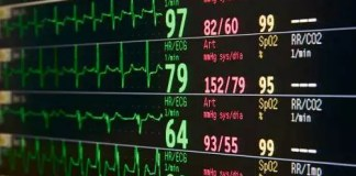 treat heart failure