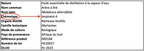 Chémotype huile essentielle
