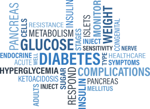 image of a wordmap for the article Medicare Covers Diabetes but How