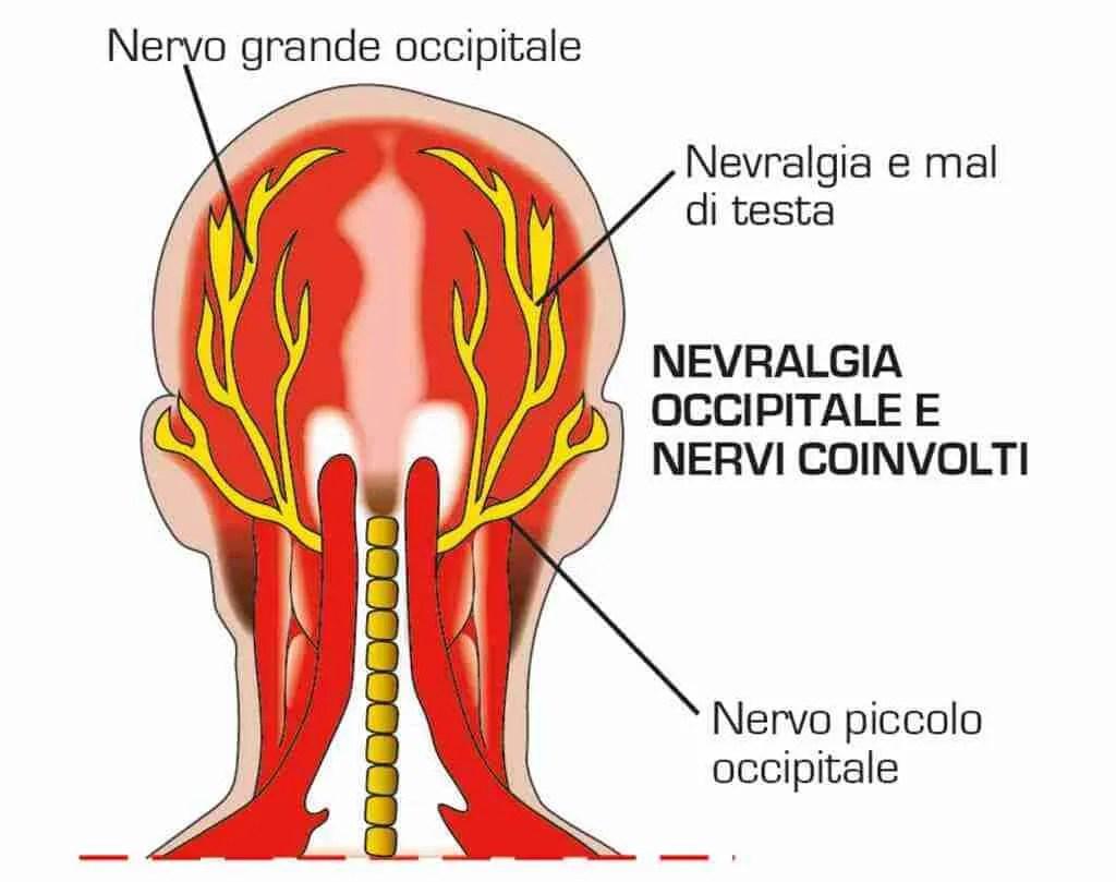 gonfiore frequente e mal di testa