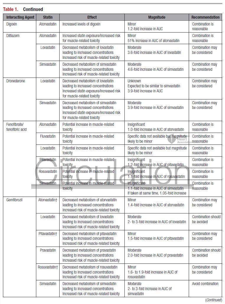evidencia-ddi-estatinas-2