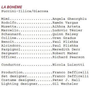 La Boheme Met April 5, 2008