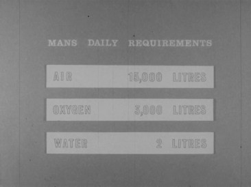 Mans Daily Requirements: Air 15,000 litres, Oxygen 3,000 litres, Water 2 litres