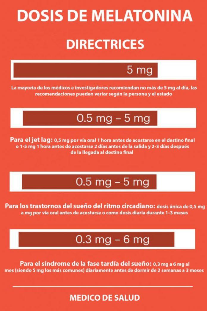 Dosis de Melatonina dosis de melatonina: ¿puede tener algo bueno tomarlo? Dosis de Melatonina: ¿Puede tener algo bueno tomarlo? Dosis de Melatonina