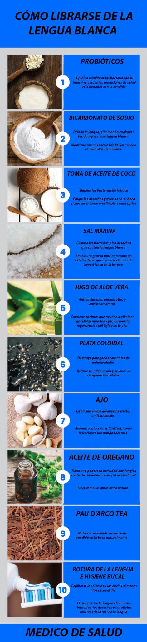 Lengua Blanca 10 tratamientos naturales para la lengua blanca 10 tratamientos naturales para la lengua blanca Lengua Blanca