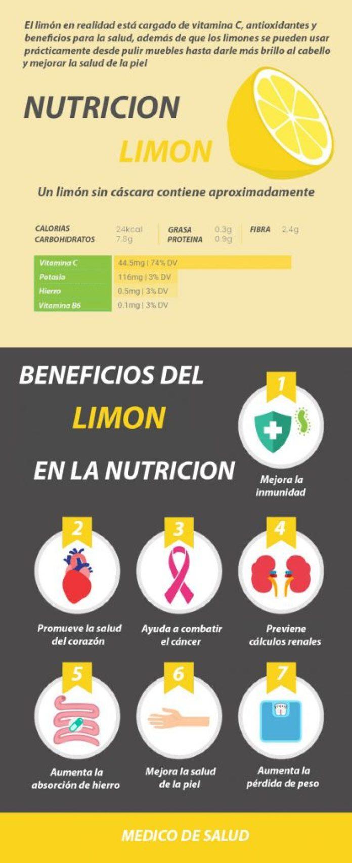 Limon: Los 7 mejores beneficios de la nutrición limon: los 7 mejores beneficios de la nutrición Limon: Los 7 mejores beneficios de la nutrición LemonNutrition LongGraphic