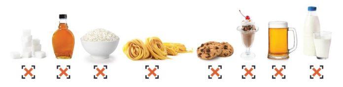 Alimentos que se deben evitar en una dieta Ceto dieta cetogénica | beneficios, perdida de peso | todo lo que debería saber Dieta Cetogénica | Beneficios, Perdida de Peso | Todo lo que debería Saber Alimentos que se deben evitar en una dieta Ceto