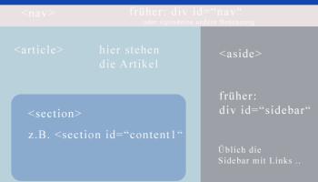 Daten-html5-Vorlagen Indisches Matchmacherhoroskop frei