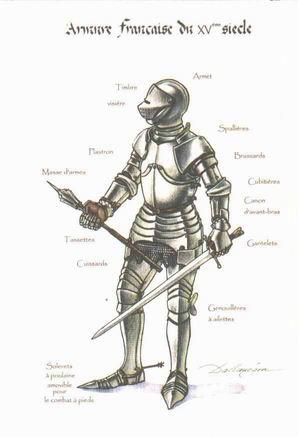 A quoi ressemblaient les chevaliers br ves m di vales - Dessin armure ...