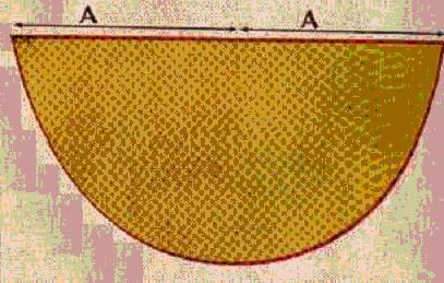 medieval mrugala