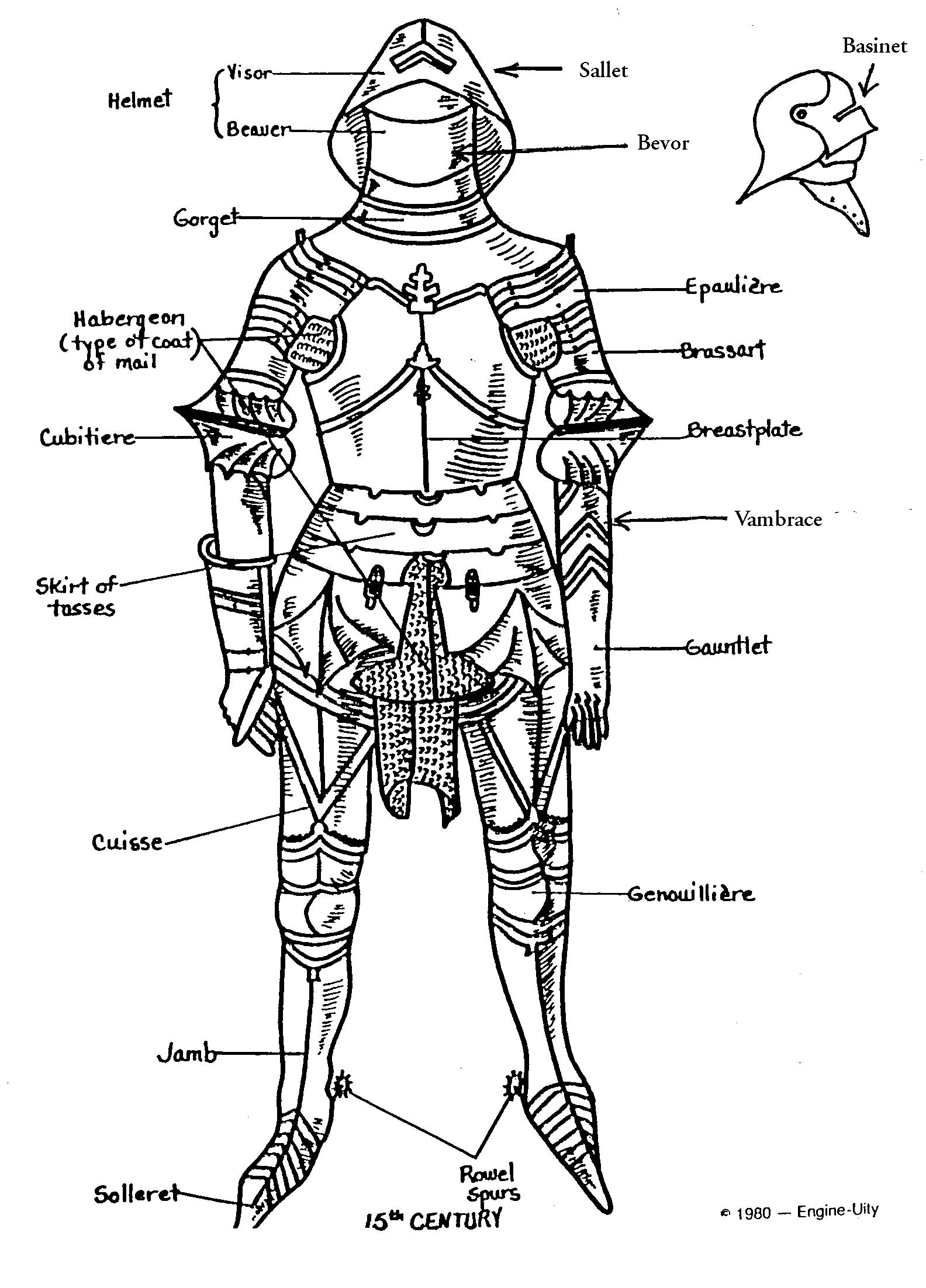 Me Val Armor And Weapons In The Later Middle Ages