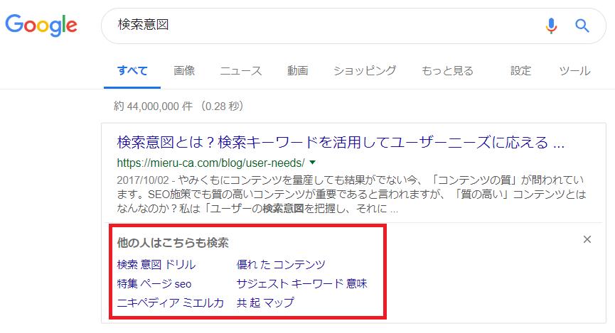 ページに訪れたユーザーが検索している他のキーワード