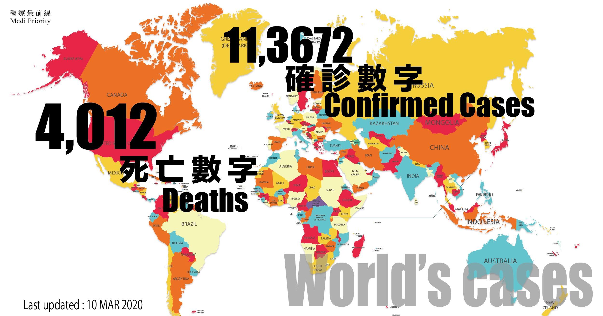 【Covid 19 確診及死亡病例】 Global Cases and Deaths 20200310