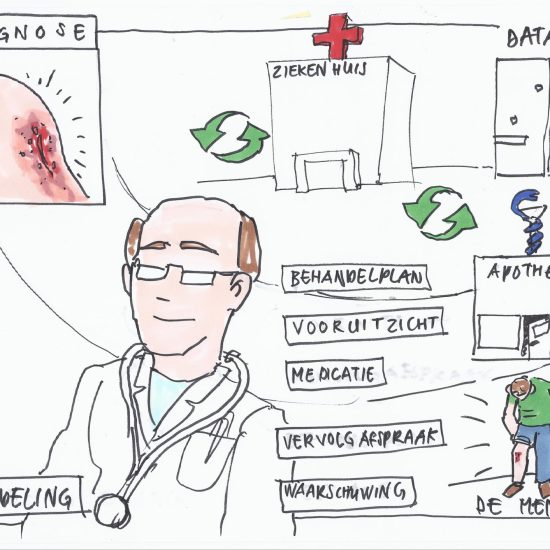 Vacatures voor de zorgprofessionals