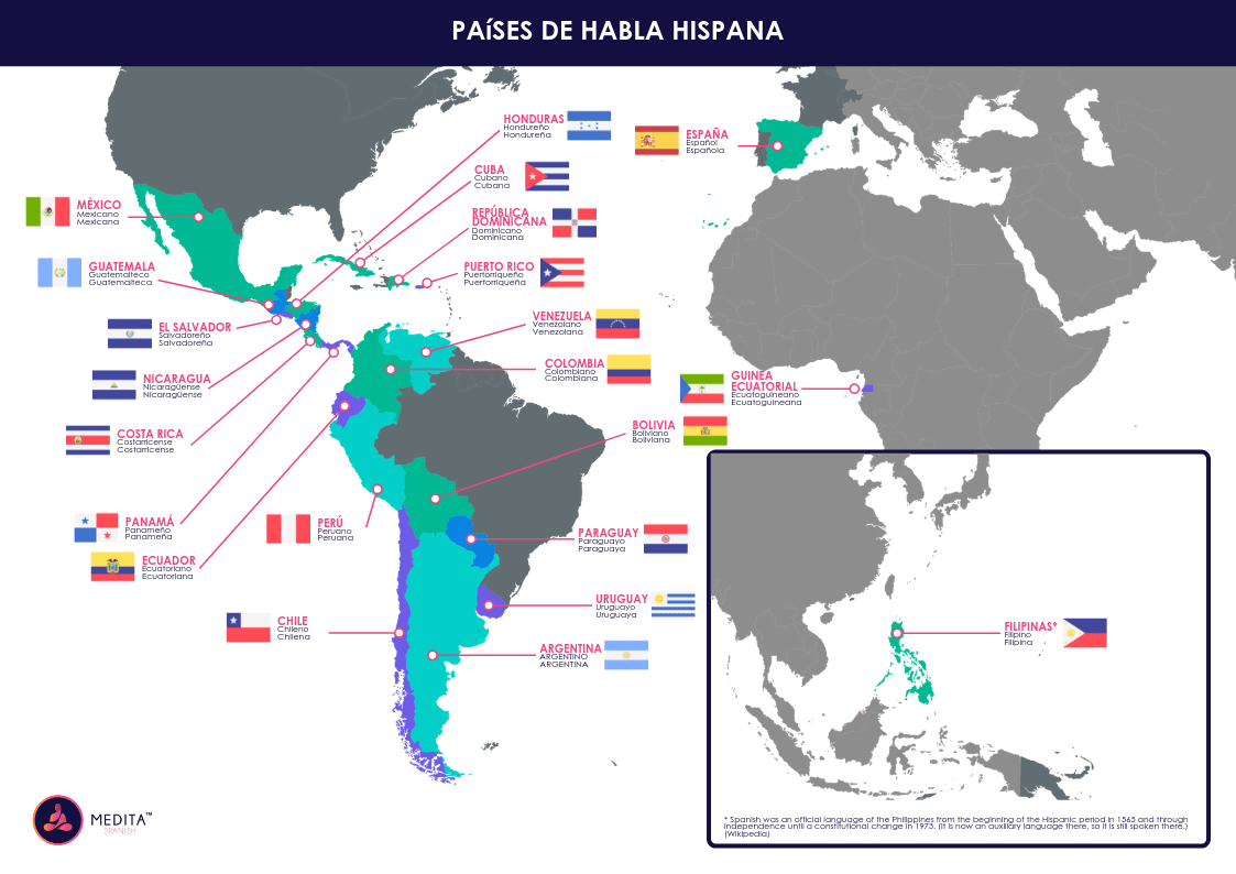 7 Day Spanish Challenge