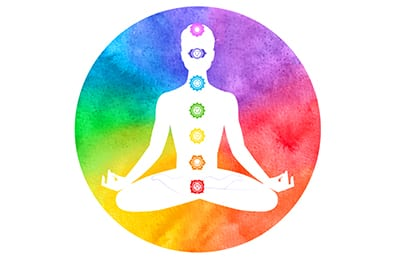 7 Chakras Guided Meditation - Root Chakra to Crown Chakra