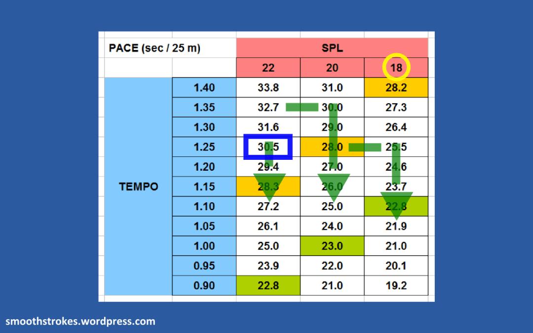 Metrics 103: Pace Construction
