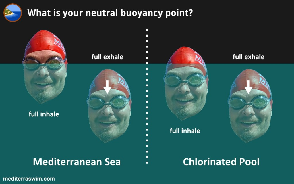 1411 neutral buoyancy pt JPG