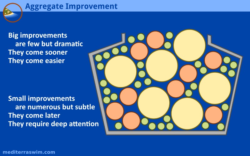 1609-image-aggregate-improvement-800x500