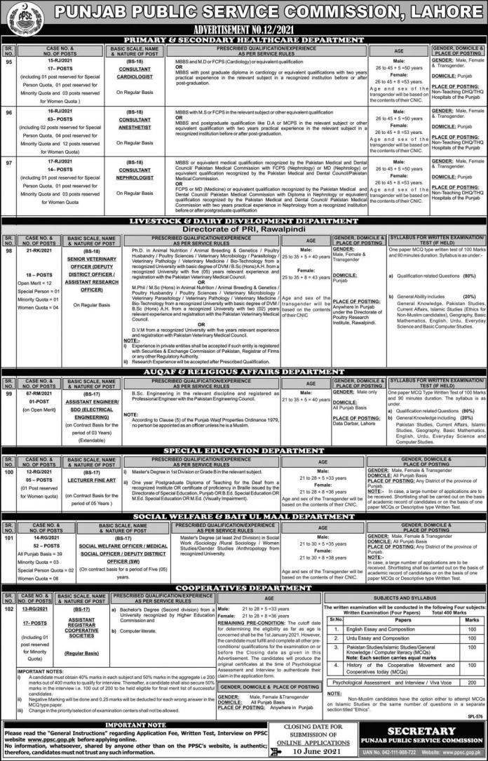 Punjab Public Service Commission PPSC   Medical Jobs