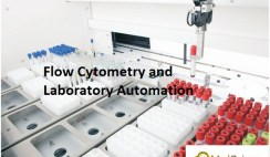 Flow Cytometry and Laboratory Automation