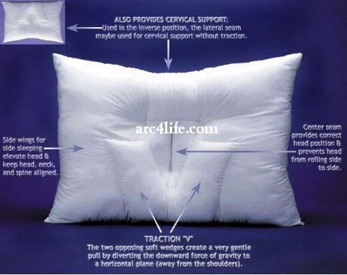 Arc4life-Cervical-Linear-Traction-Neck-Pillow-Arc4life-Neck-Pillow-Medium-Size-24×17-Cervical-Neck-Support-and-Neck-Traction-Improve-Posture-Stop-Neck-Pain-and-Sleep-Better-for-Side-and-Back-Sleepers–0