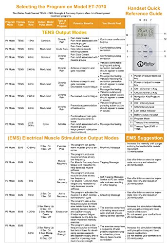 ET-7070-iReliev-Strength-Recovery-TENS-EMS-System-0-0